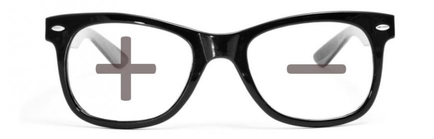 Плюс и минус в очках для зрения и что они означают?